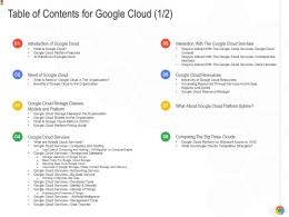 Table Of Contents For Google Cloud Google Cloud IT Ppt Guidelines