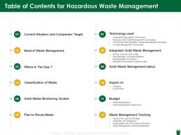 Table Of Contents For Hazardous Waste Management Hazardous Waste Management