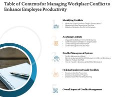 Table Of Contents For Managing Workplace Conflict To Enhance Employee Productivity Ppt Summary