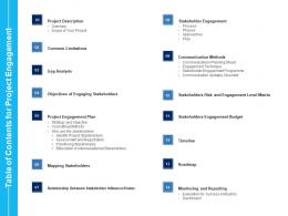 Table Of Contents For Project Engagement Analysis Methods Ppt Inspiration