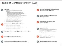 Table Of Contents For RPA Timeline Ppt Powerpoint Presentation Layouts Slide