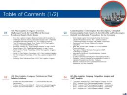 Table Of Contents Global Strategies Create Good Proposition Logistic Company Ppt Inspiration