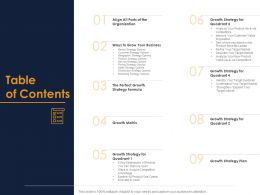 Table Of Contents Growth Matrix Ppt Powerpoint Presentation Backgrounds
