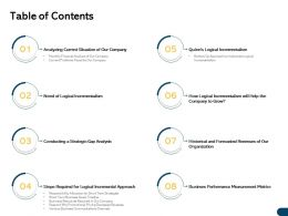 Table Of Contents Help Grow M1727 Ppt Powerpoint Presentation Slides Templates