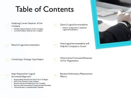 Table Of Contents Historical And Forecasted Revenues Organization Ppt Shows