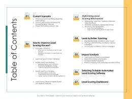 Table Of Contents How To Rank Various Prospects In Sales Funnel Ppt Introduction