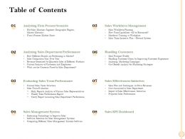 Table Of Contents Incentive Plan M2472 Ppt Powerpoint Presentation Ideas Clipart Images