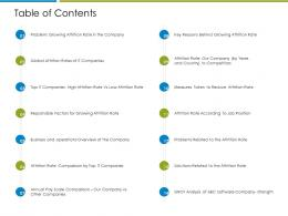 Table Of Contents Increase Employee Churn Rate It Industry Ppt Outline Images