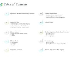 Table Of Contents Industry Trends M2211 Ppt Powerpoint Presentation Infographics Graphic
