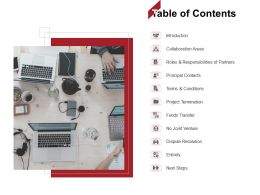 Table Of Contents Introduction I471 Ppt Powerpoint Presentation Gallery Gridlines