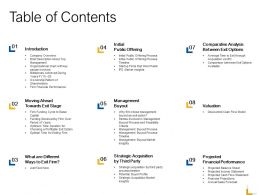 Table Of Contents Introduction Ppt Powerpoint Presentation Show Background Images