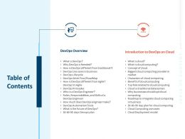 Table Of Contents Introduction To Devops On Cloud Ppt Powerpoint Presentation Portfolio