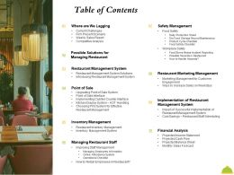 Table Of Contents Inventory Management M2436 Ppt Powerpoint Presentation Model Images