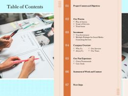 Table Of Contents Investment A1282 Ppt Powerpoint Presentation Portfolio Graphics Template