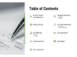 Table Of Contents Investment I433 Ppt Powerpoint Presentation Slides Visuals