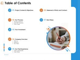 Table Of Contents Investment Team Ppt Powerpoint Presentation Infographic Template