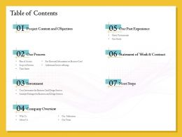 Table Of Contents Key Essential Information On Business Card Ppt File Formats