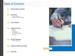 Table Of Contents L12242 Ppt Powerpoint Presentation Outline Files