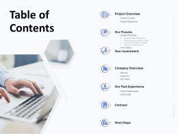 Table Of Contents L1458 Ppt Powerpoint Presentation Model Influencers