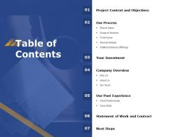 Table Of Contents L1460 Ppt Powerpoint Presentation Summary