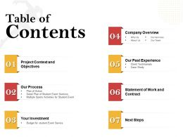 Table Of Contents L1520 Ppt Powerpoint Presentation Introduction