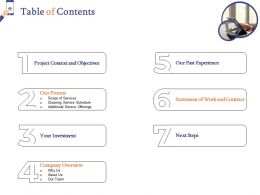Table Of Contents L1558 Ppt Powerpoint Presentation Slides Themes