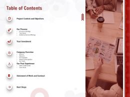 Table Of Contents L1563 Ppt Powerpoint Presentation Pictures Skills