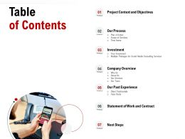 Table Of Contents L1578 Ppt Powerpoint Presentation Styles Clipart