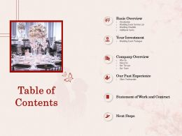 Table Of Contents L1604 Ppt Powerpoint Presentation Show Format Ideas