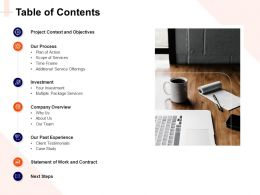 Table Of Contents L1623 Ppt Powerpoint Presentation Layouts Graphic Images