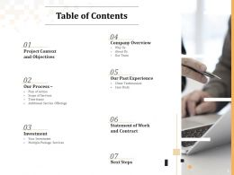 Table Of Contents L1645 Ppt Powerpoint Presentation Pictures Designs Download