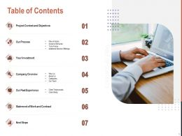 Table Of Contents L1650 Ppt Powerpoint Presentation Icon Slide