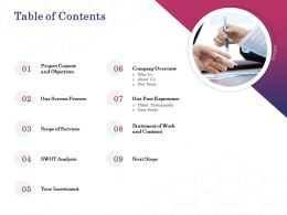 Table Of Contents L1702 Ppt Powerpoint Presentation Portfolio Graphics Template