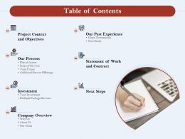Table Of Contents L1729 Ppt Powerpoint Presentation Styles Layout Ideas