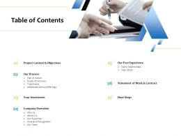 Table Of Contents L1735 Ppt Powerpoint Presentation Styles Format Ideas