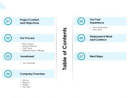 Table Of Contents L1759 Ppt Powerpoint Presentation Picture