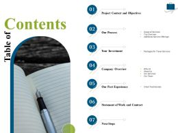 Table Of Contents L1797 Ppt Powerpoint Presentation Slides Format Ideas