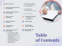 Table Of Contents L1914 Ppt Powerpoint Presentation Slides File Formats