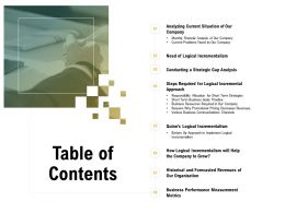 Table Of Contents L1988 Ppt Powerpoint Presentation Infographic Template Picture