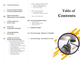 Table Of Contents L2029 Ppt Powerpoint Presentation Model Grid