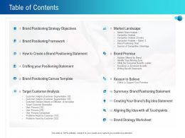 Table Of Contents L2256 Ppt Powerpoint Presentation Professional Clipart