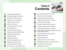 Table Of Contents Landscape Analysis M427 Ppt Powerpoint Presentation Show Gallery