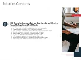 Table Of Contents Latest Trends Can Provide Competitive Advantage Company Ppt Styles Ideas