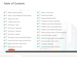 Table Of Contents Loss Revenue Financials Decline Automobile Company Ppt Samples