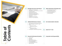 Table Of Contents M3014 Ppt Powerpoint Presentation Outline Shapes