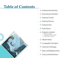 Table Of Contents M3271 Ppt Powerpoint Presentation Pictures Professional