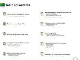 Table Of Contents Maintenance And Audit Checklist Ppt Layouts Information