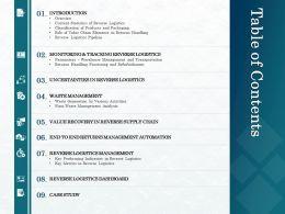 Table Of Contents Management Automation M2645 Ppt Powerpoint Presentation Ideas Deck