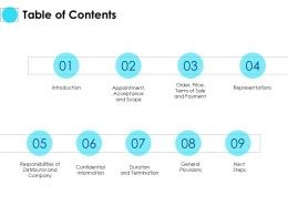 Table Of Contents Management L726 Ppt Slideshow