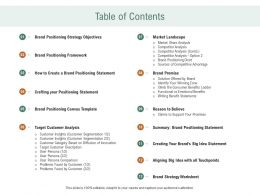 Table Of Contents Market Landscape Ppt Powerpoint Presentation Model Ideas